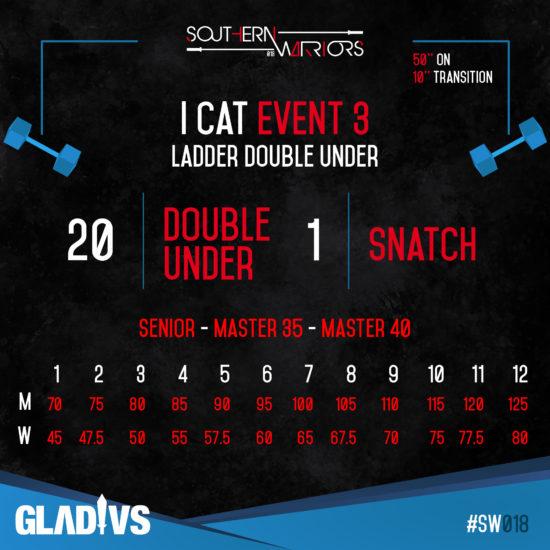 I cat - Event 3-Icat
