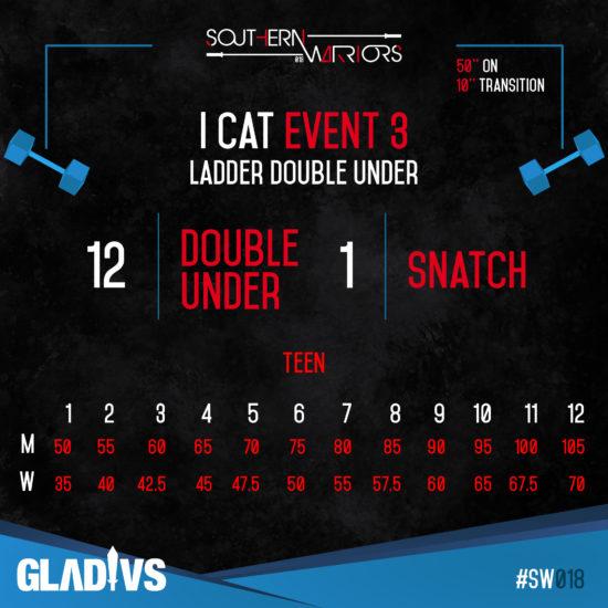 I cat - Event 3(2)-Icat