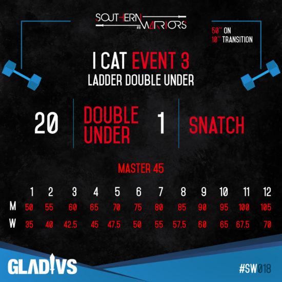 I cat - Event 3(4)-Icat