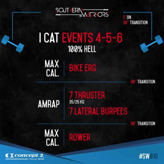 I cat - Event 4-5-6-Icat