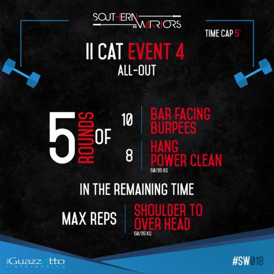 IIcat - event 4